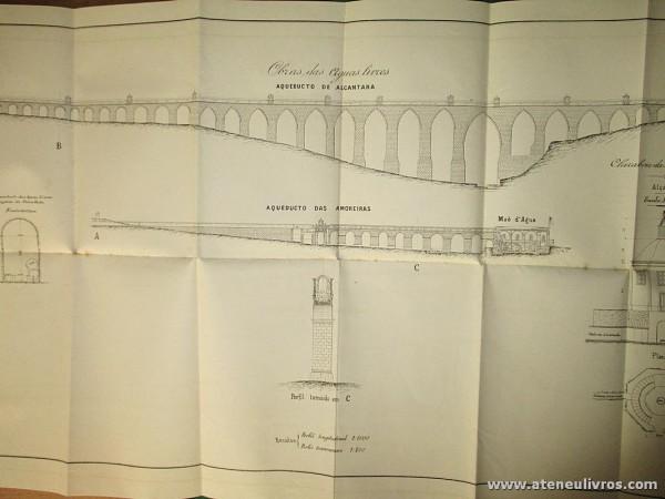 Planta / Mapa do Aqueduto das Águas Livres de Lisboa